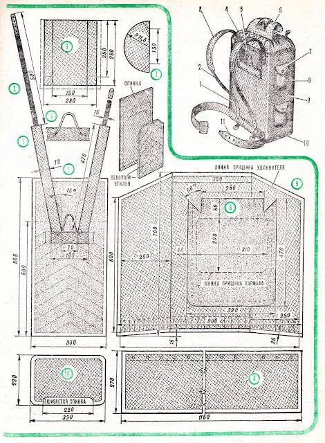 Как изготовить самодельный рюкзак для туризма.  Чертежи, описание.