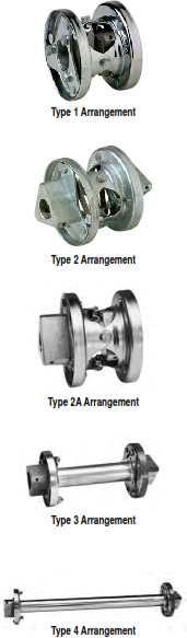 Deltaflex Coupling Configurations - by Lovejoy, Inc.
