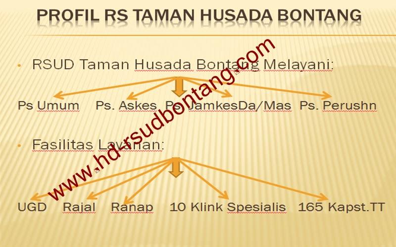 Profil Hemodialisa RSUD Taman Husada Bontang ...