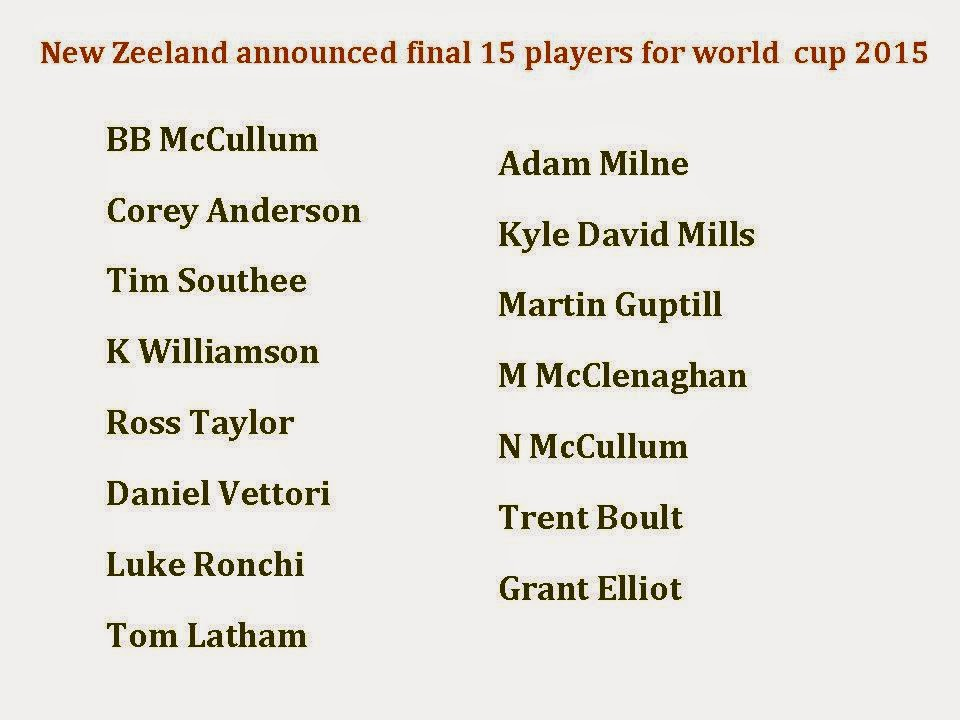 New Zeeland Final 15 squad for world cup 2015