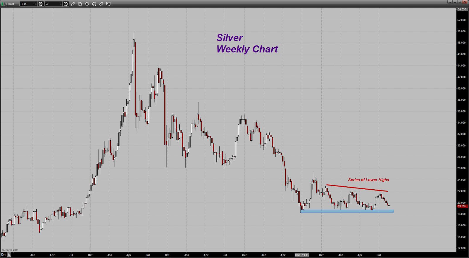 prix de l'or, de l'argent et des minières / suivi quotidien en clôture - Page 13 Chart20140822164704