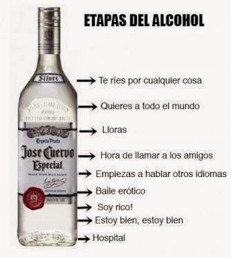 El alcoholismo supone un serio riesgo para la salud