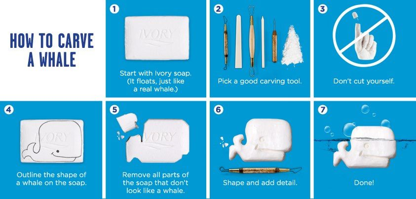 Easy Whittling Patterns Submited Images