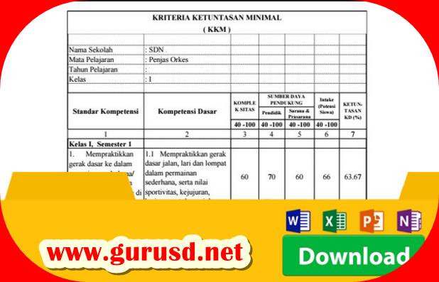 Aplikasi Kkm Sd Kelas 1 2 3 4 5 6 Pjok Serta Pai Kurikulum 2013 Revisi