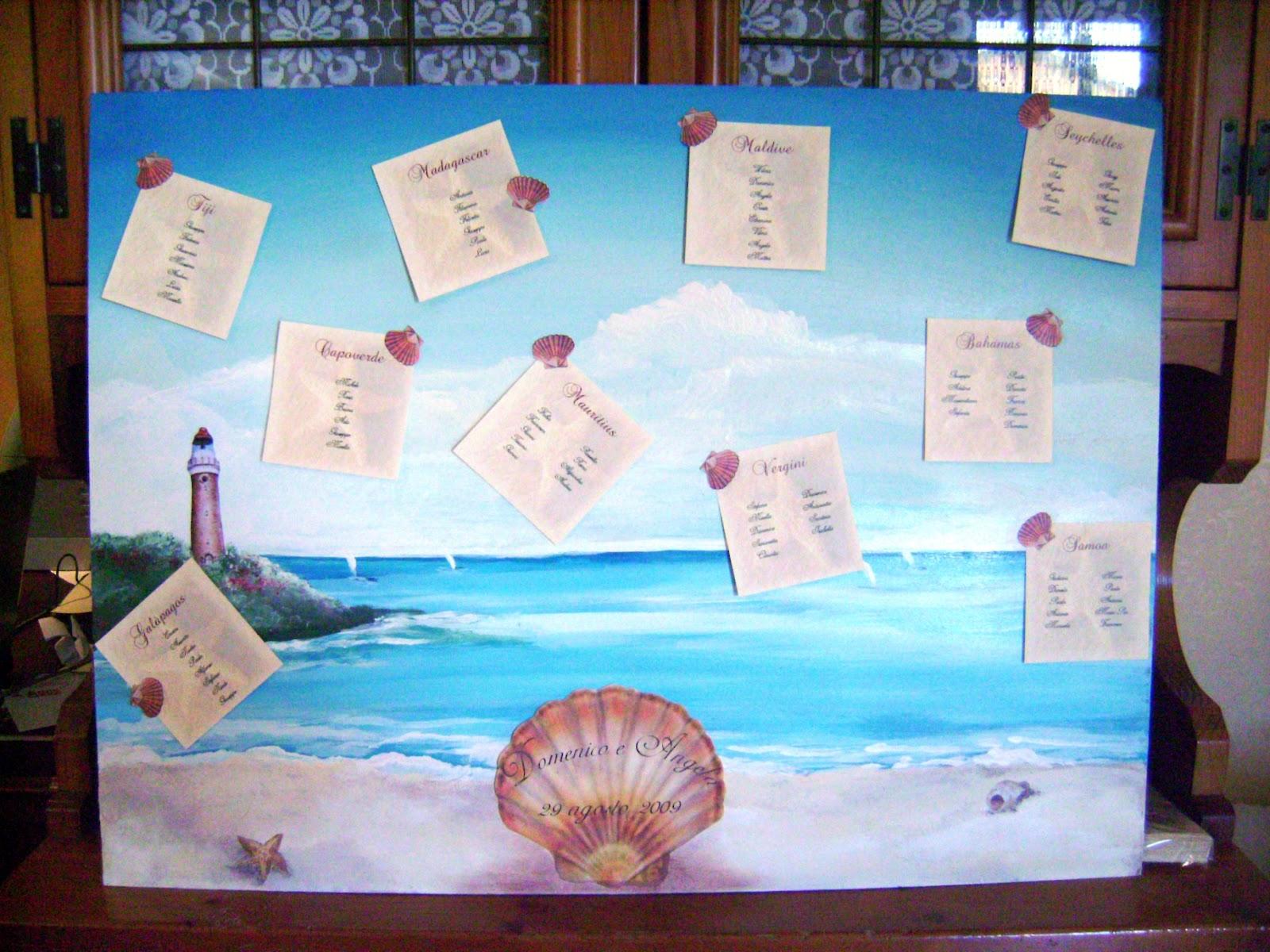 Matrimonio Tema Mare Nomi Tavoli : Tableau de mariage colazione da tiffany
