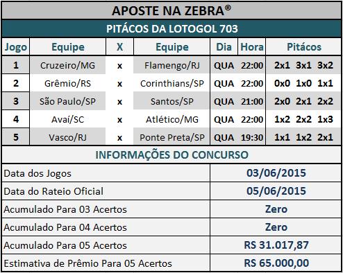 LOTOGOL 703 - PITÁCOS DA ZEBRA