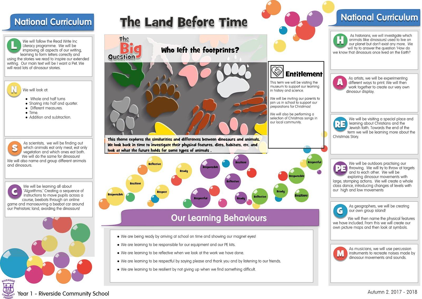 Curriculum Theme 2