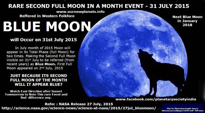 Blue moon dates in Sydney