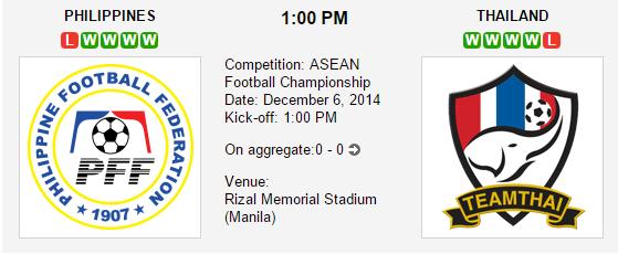 Filipina vs Thailand Semifinal Piala AFF 2014