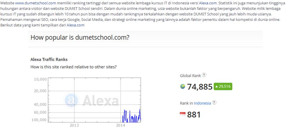Ranking Alexa DumetSchool