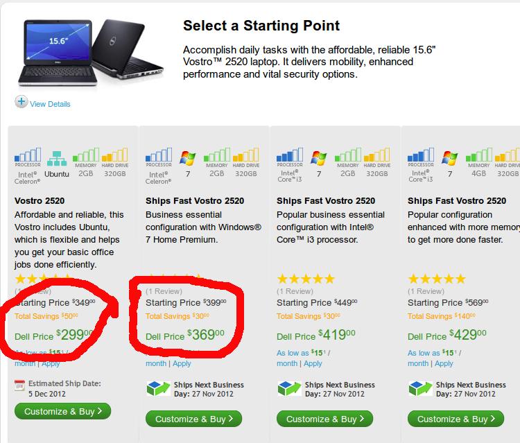 Скидка на ноутбуки Dell для трудящихся всех стран