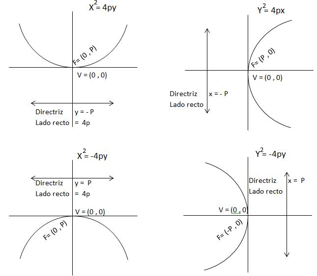 Geometr a anal tica septiembre 2015 for Significado de fuera