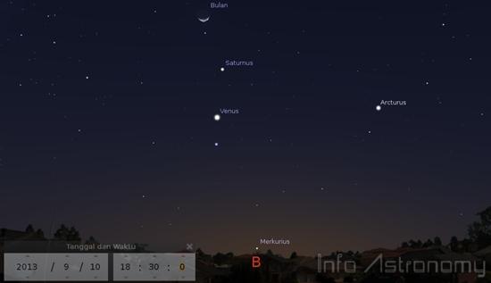 Lihat Dekatnya Venus dan Saturnus Malam Ini