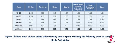 Thể thao điện tử và thể thao truyền thống: Môi trường thể thao Việt sẽ dần phân hóa?