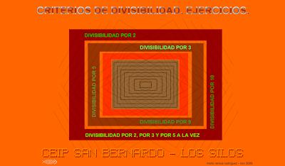 http://www2.gobiernodecanarias.org/educacion/17/WebC/eltanque/todo_mate/multiplosydivisores/divisibilidad/ejercicios/ejercicios_p.html
