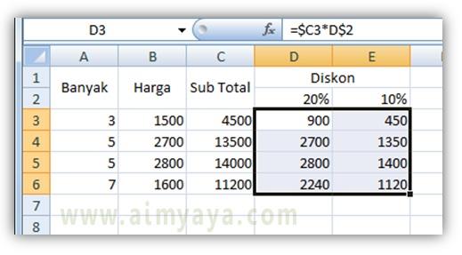 Gambar: Contoh hasil  copy paste rumus yang menggunakan tanda dollar ($) di excel