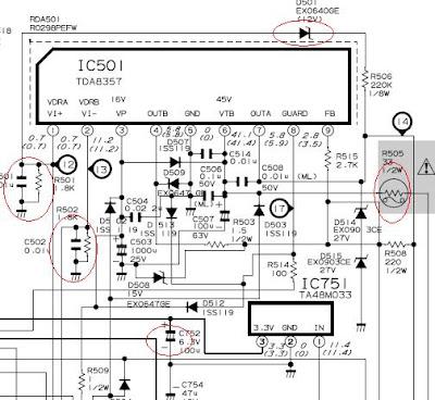 Solusi Permasalahan Dan Kerusakan Pada Elektronik