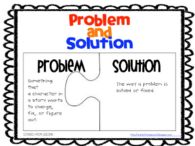 problems and solutions essays