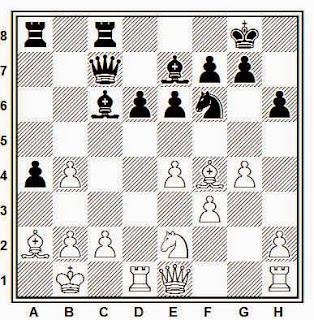 Partida de ajedrez Gavrikov - Tukmakov, 1982, posición después de 20.axb4