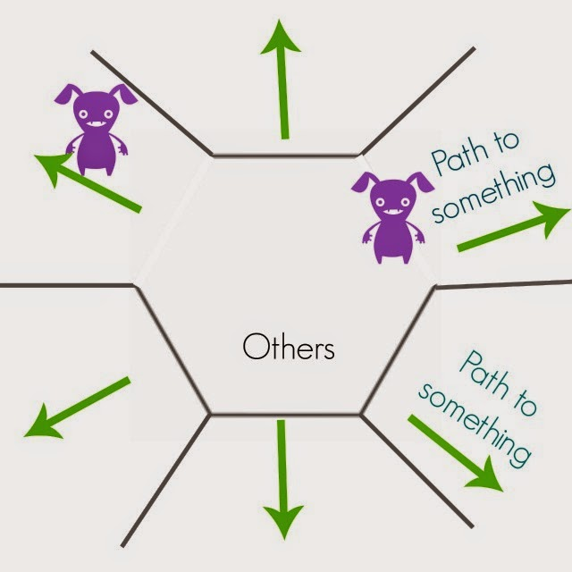 Diagram explaining the feeling of watching others get on with life and achieve good things