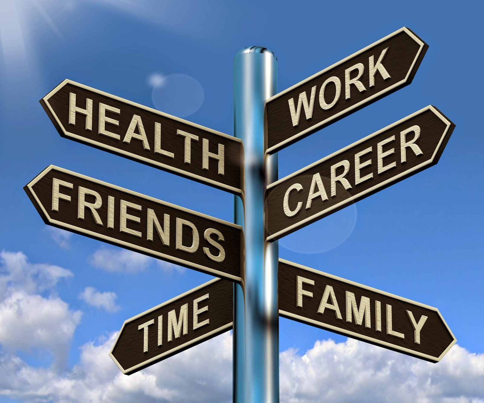 Health, Work, Career, Friends, Time, Family