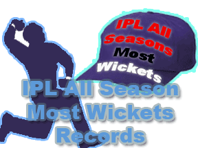 IPL Most Wickets Records IPL All Season Purple cap Records and Logo
