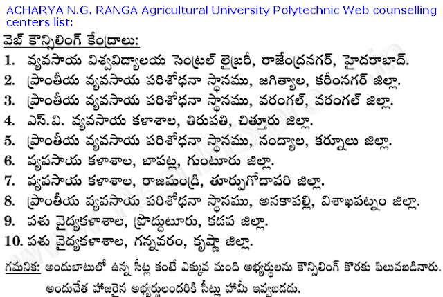 ACHARYA N.G. RANGA Agricultural University Polytechnic Web counselling centers list