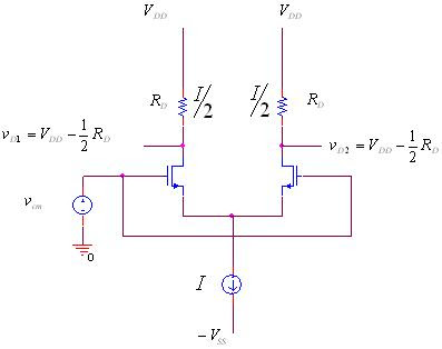 The MOS differential pair with a common-mode input voltage
