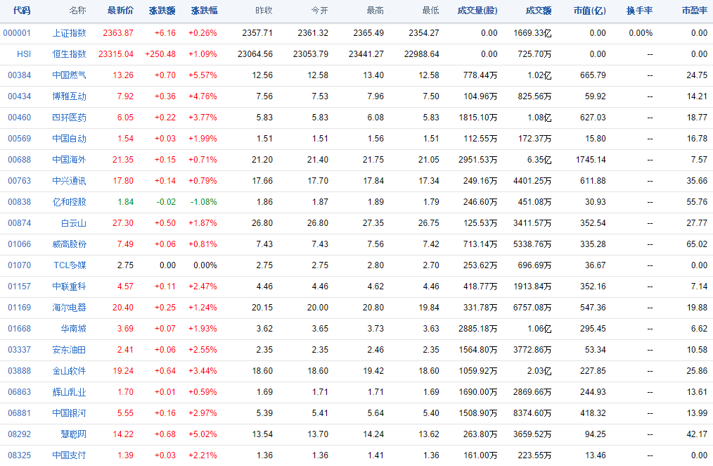 中国株コバンザメ投資ウォッチ銘柄watch20141006