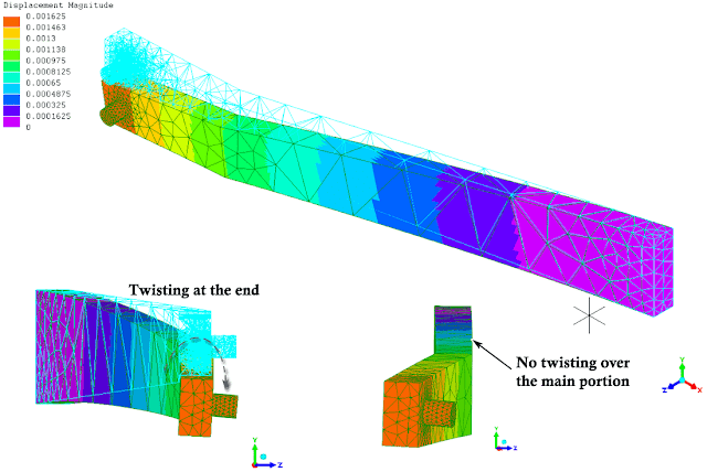 FEA displacement of improved lever
