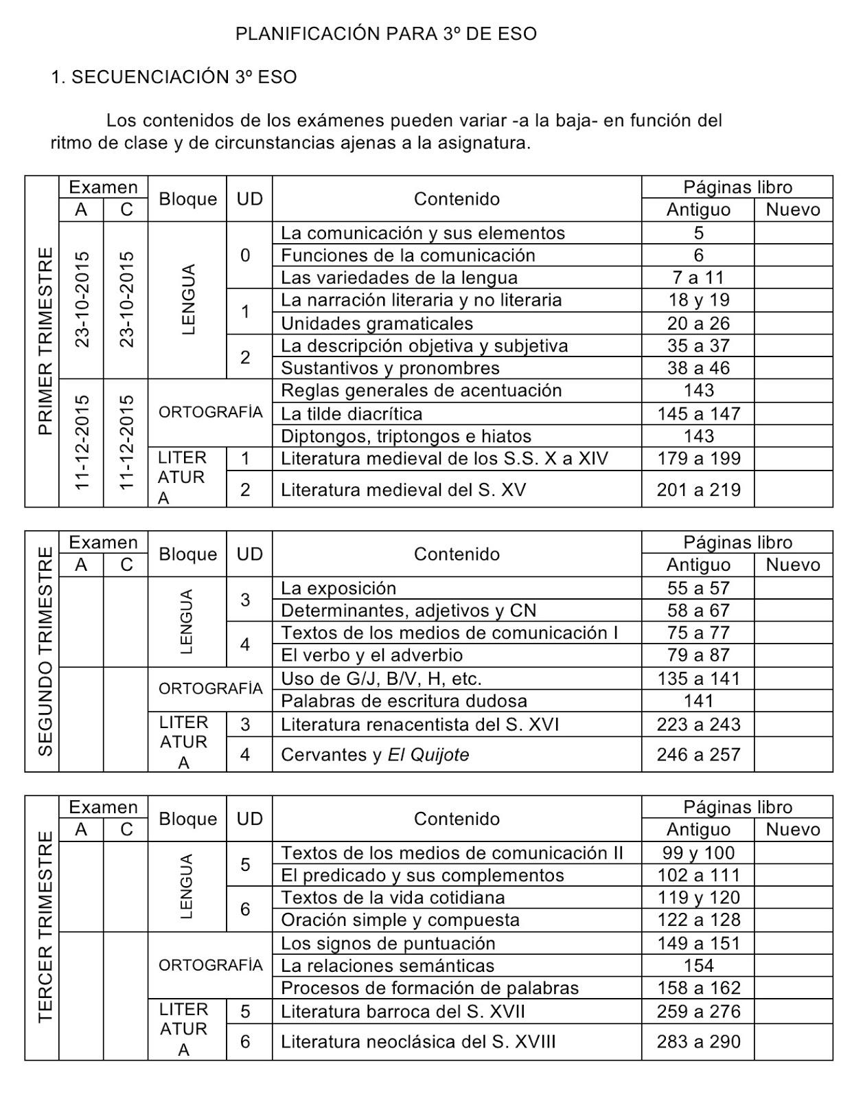 Anatomía del verbo: 20/09/15 - 27/09/15