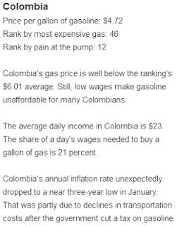Los precios de la gasolina de 2001