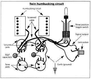 Standard Telecaster Wiring Diagram additionally Schaller Wiring Diagram further Wiring Diagram For Prs Guitars also Texas Special Pickup Wiring Diagram furthermore Reference Hsh W Coil Split And Tone Wiring Options Diagram. on 5 way tele wiring diagram