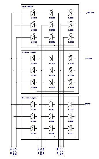 Etching Pathways Raspberry Pi 3x3x3 LED Cube