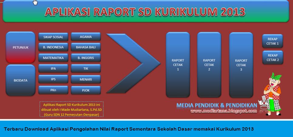 Terbaru Download Aplikasi Pengolahan Nilai Raport Sementara Sekolah Dasar Memakai Kurikulum 2013