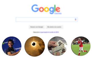 lo mas buscado en google colombia 2015