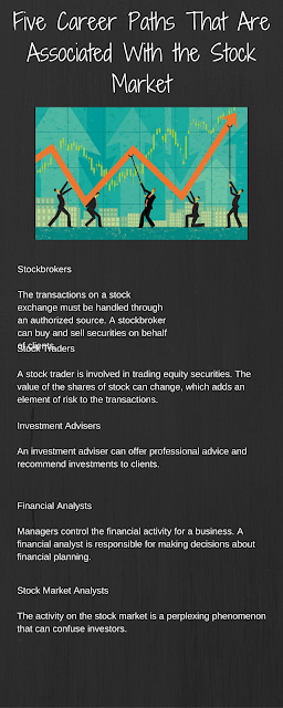 Jonah Engler - Stock Market Career Infographic