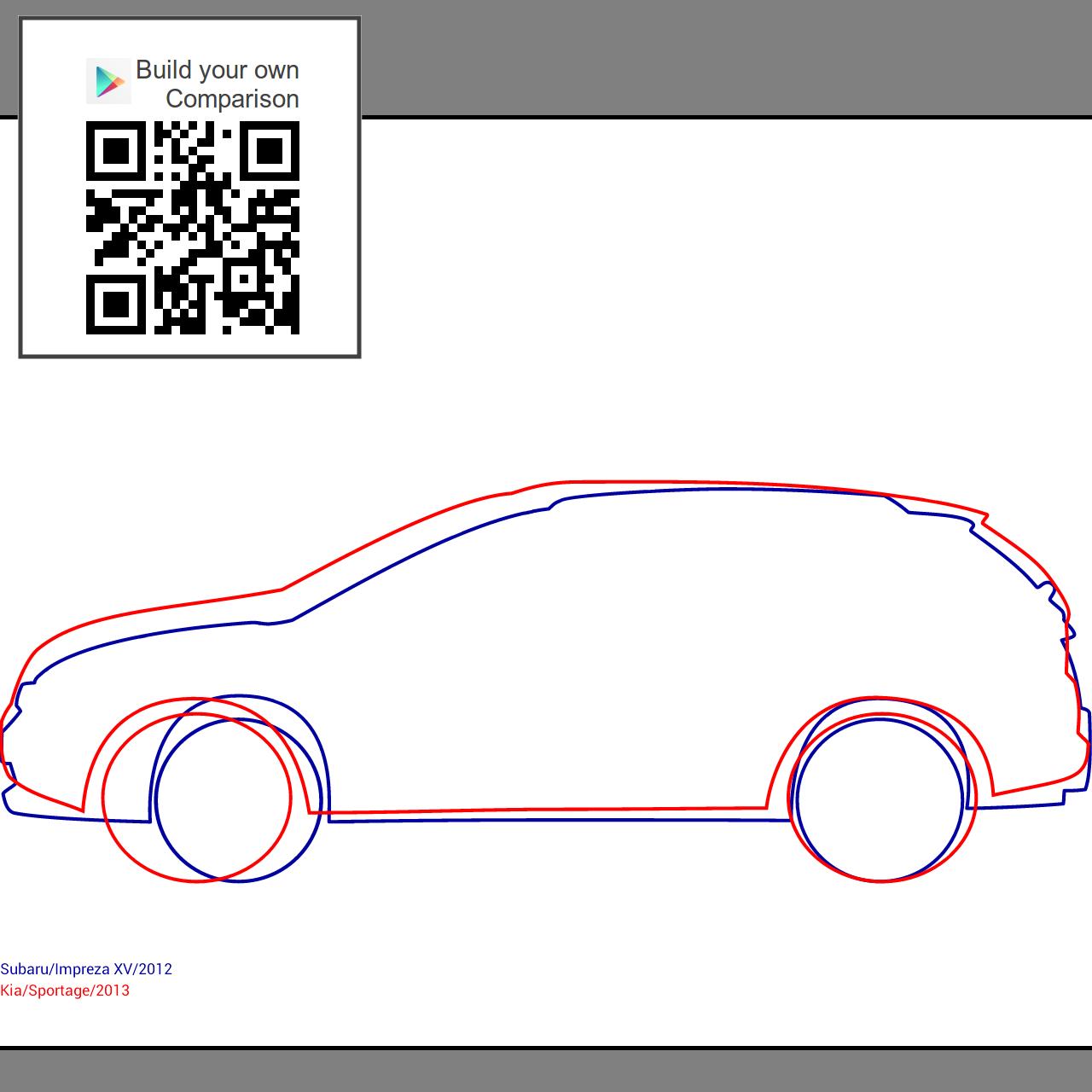 Subaru Impreza XV 2012 vs Kia Sportage 2013 - Compare dimensions