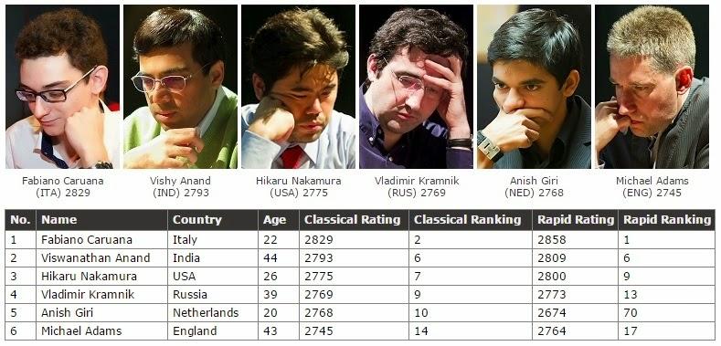 Fabiano Caruana, Viswanathan Anand, Anish Giri, Hikaru Nakamura, Vladimir Kramnik et Mickaël Adams - Photo ©  site officiel