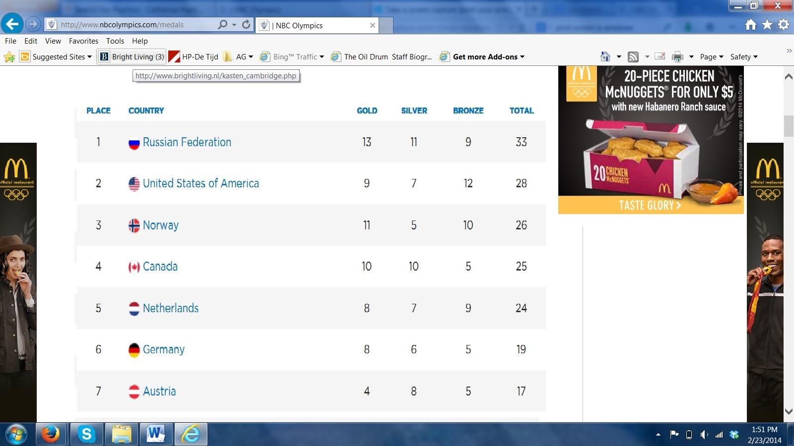 http://www.nbcolympics.com/medals