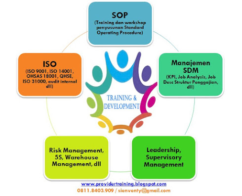 Jasa Training Manajemen SDM