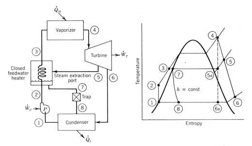 efficienza energetica  ciclo rankine a cippato di legno