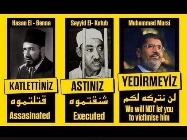 Tokoh-tokoh Ikhwanul Muslimin