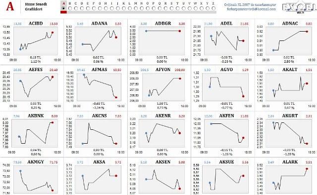 2012 Xlchart Excel Chart