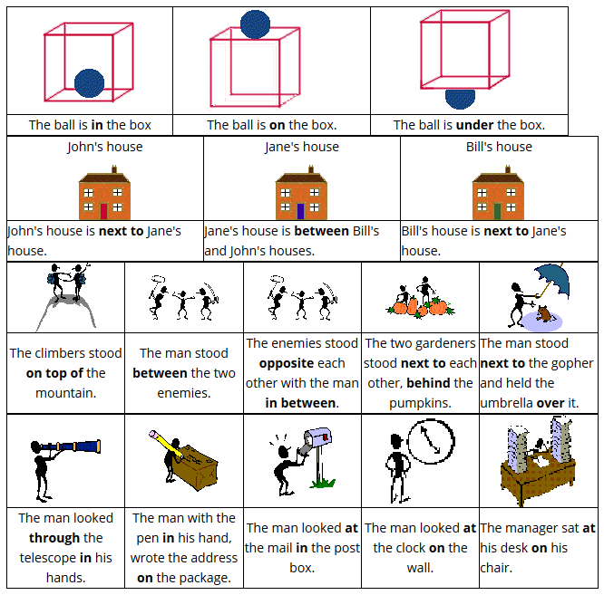 math worksheet : english teacher april 2015 : Prepositions Of Place ...