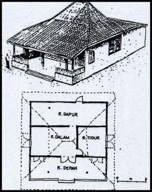 desain arsitektur rumah tradisional