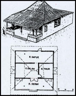 Denah Rumah Joglo Betawi