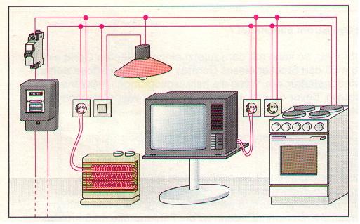 Gambar Instalasi Listrik Rumah Sederhana