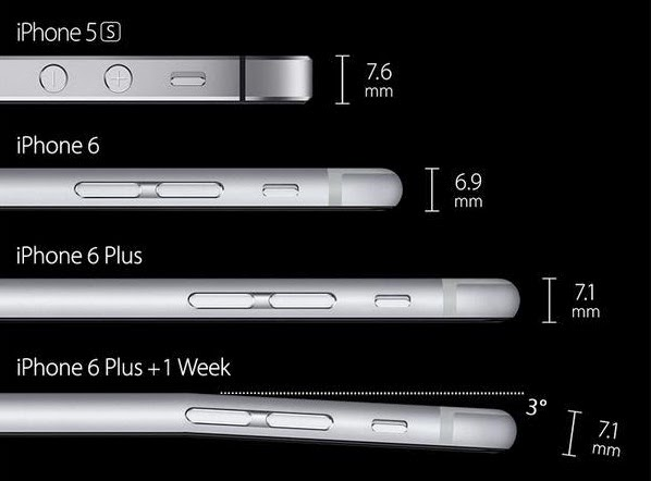 Apple iPhone 6 bendgate Jokes