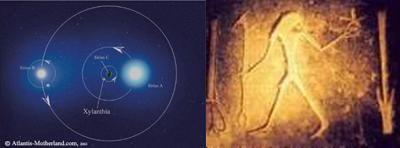 Sistema-orbital-de-Sirio-y-representacion-de-Toth-constelacion-de-Orion-y-Sirio